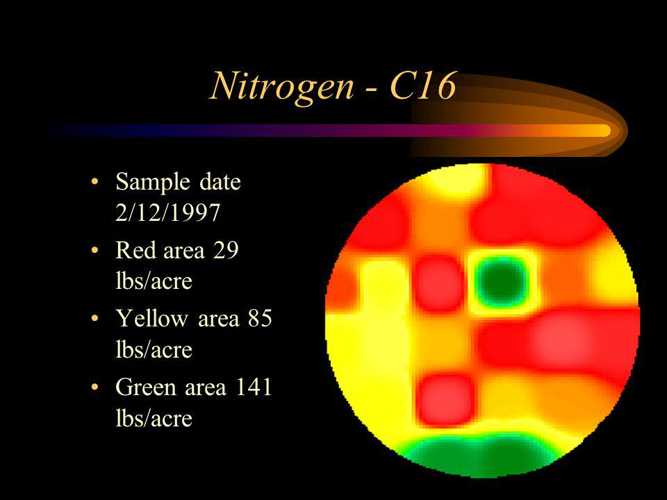 Nitrogen - C16 Sample date 2/12/1997 Red area 29 lbs/acre Yellow area 85 lbs/acre Green area 141 lbs/acre