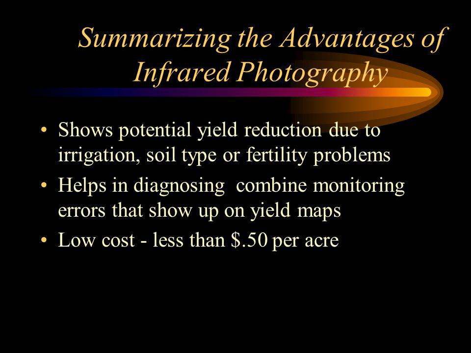 Summarizing the Advantages of Infrared Photography Shows potential yield reduction due to irrigation, soil type or fertility problems Helps in diagnosing combine monitoring errors that show up on yield maps Low cost - less than $.50 per acre