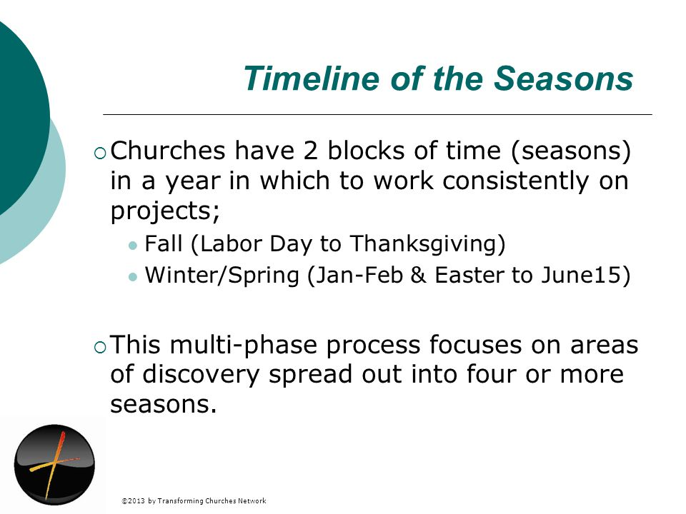 ©2013 by Transforming Churches Network Timeline of the Seasons Churches have 2 blocks of time (seasons) in a year in which to work consistently on projects; Fall (Labor Day to Thanksgiving) Winter/Spring (Jan-Feb & Easter to June15) This multi-phase process focuses on areas of discovery spread out into four or more seasons.