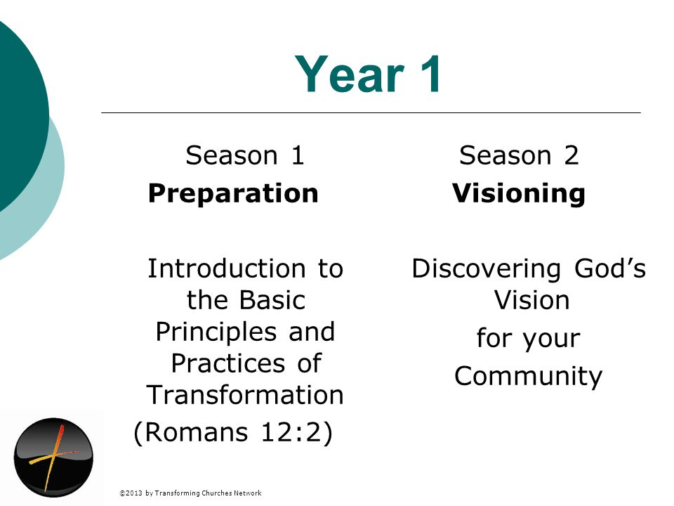 ©2013 by Transforming Churches Network Year 1 Season 1 Preparation Introduction to the Basic Principles and Practices of Transformation (Romans 12:2) Season 2 Visioning Discovering Gods Vision for your Community