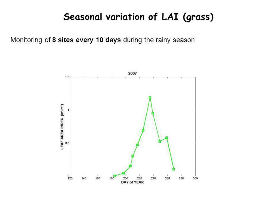 Seasonal variation of LAI (grass) Monitoring of 8 sites every 10 days during the rainy season