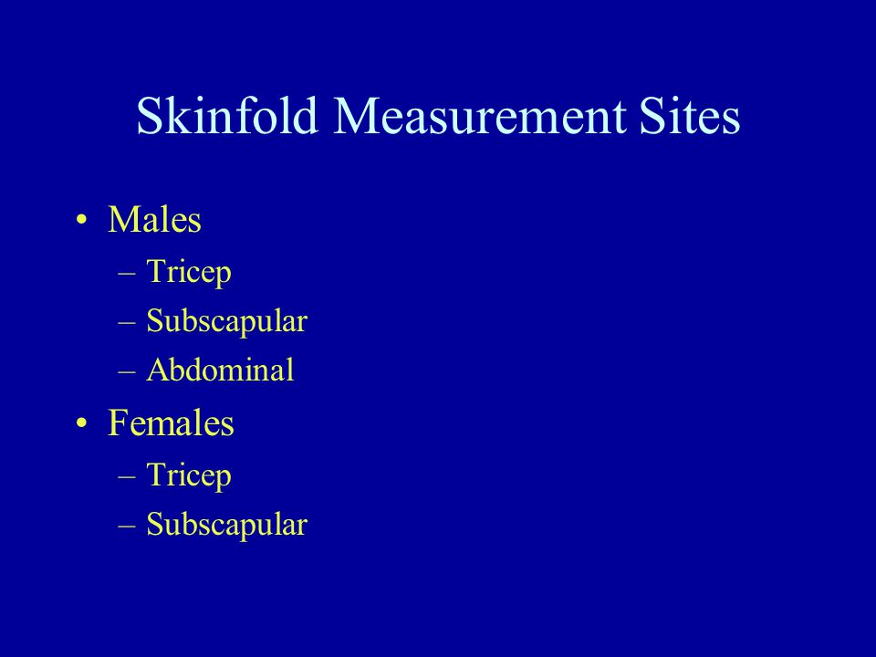 Skinfold Measurement Sites Males –Tricep –Subscapular –Abdominal Females –Tricep –Subscapular