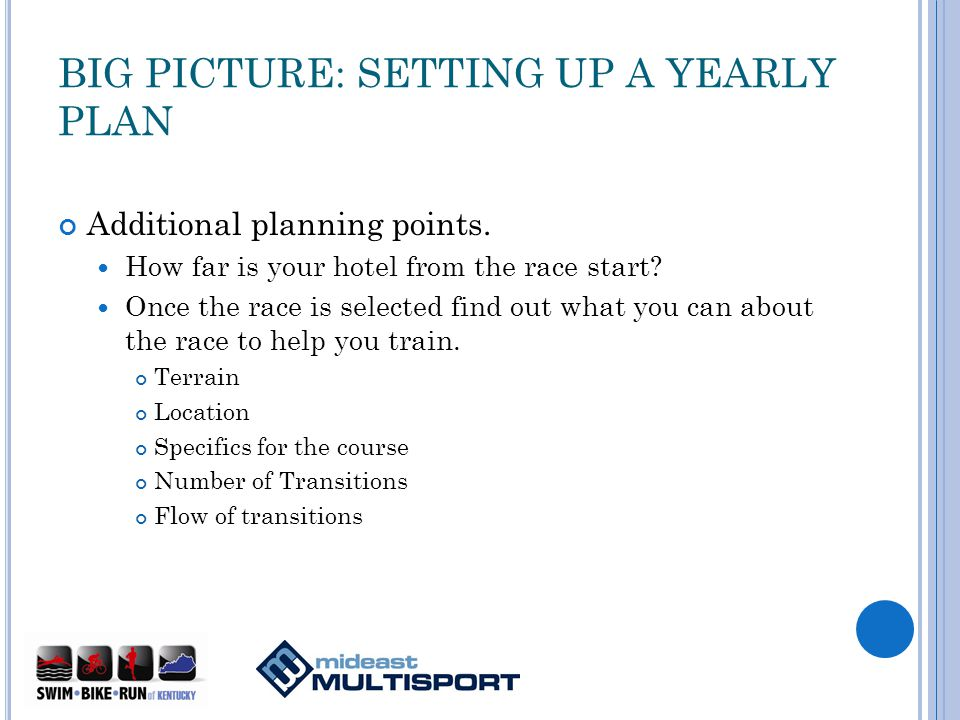 BIG PICTURE: SETTING UP A YEARLY PLAN Additional planning points.
