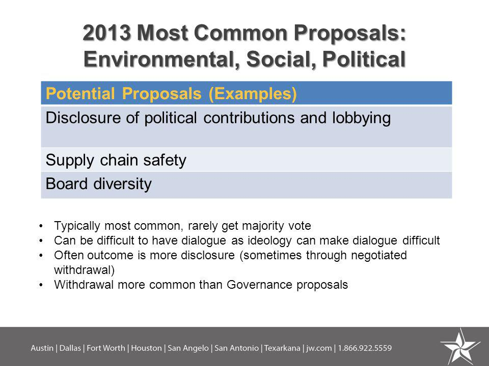 2013 Most Common Proposals: Environmental, Social, Political Typically most common, rarely get majority vote Can be difficult to have dialogue as ideology can make dialogue difficult Often outcome is more disclosure (sometimes through negotiated withdrawal) Withdrawal more common than Governance proposals Potential Proposals (Examples) Disclosure of political contributions and lobbying Supply chain safety Board diversity