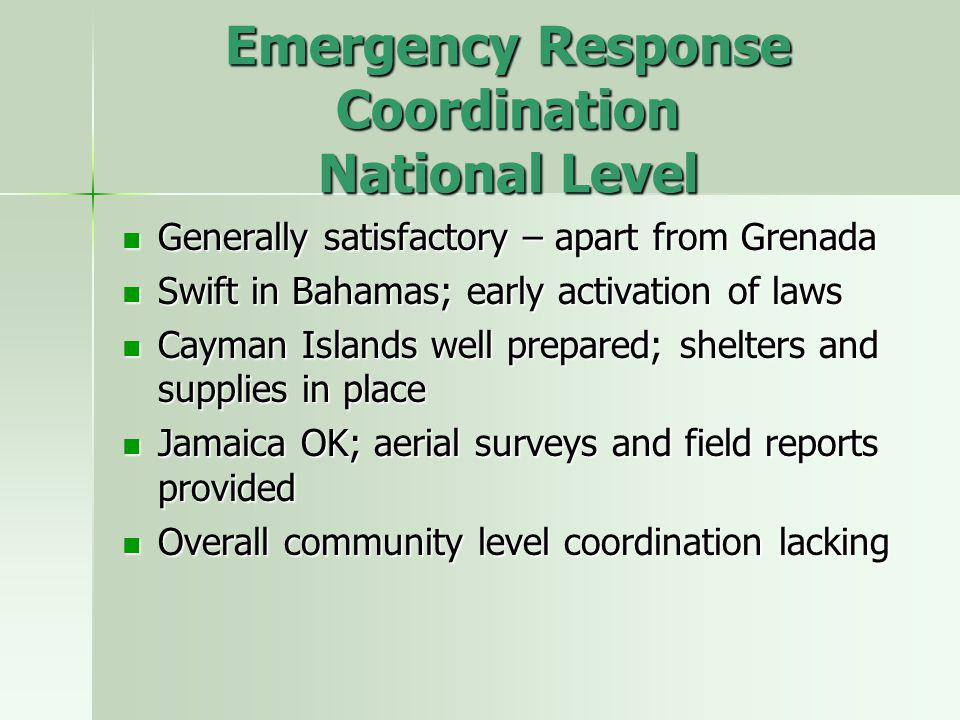 Emergency Response Coordination National Level Generally satisfactory – apart from Grenada Generally satisfactory – apart from Grenada Swift in Bahamas; early activation of laws Swift in Bahamas; early activation of laws Cayman Islands well prepared; shelters and supplies in place Cayman Islands well prepared; shelters and supplies in place Jamaica OK; aerial surveys and field reports provided Jamaica OK; aerial surveys and field reports provided Overall community level coordination lacking Overall community level coordination lacking