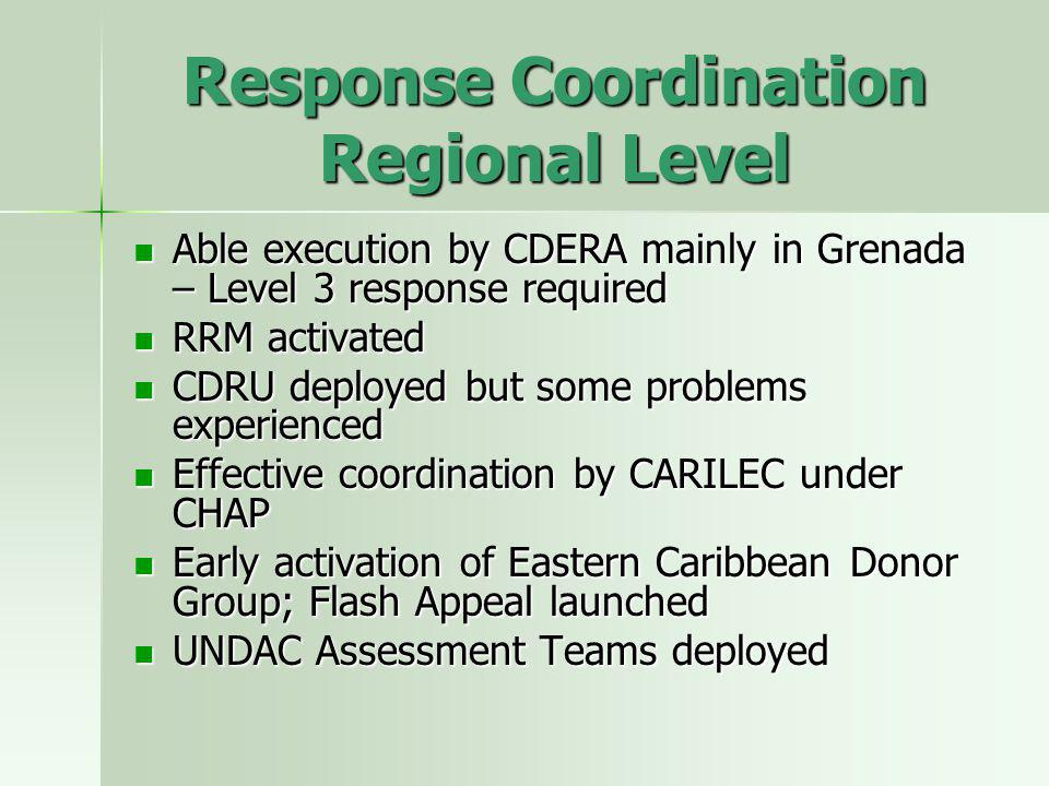 Response Coordination Regional Level Able execution by CDERA mainly in Grenada – Level 3 response required Able execution by CDERA mainly in Grenada – Level 3 response required RRM activated RRM activated CDRU deployed but some problems experienced CDRU deployed but some problems experienced Effective coordination by CARILEC under CHAP Effective coordination by CARILEC under CHAP Early activation of Eastern Caribbean Donor Group; Flash Appeal launched Early activation of Eastern Caribbean Donor Group; Flash Appeal launched UNDAC Assessment Teams deployed UNDAC Assessment Teams deployed