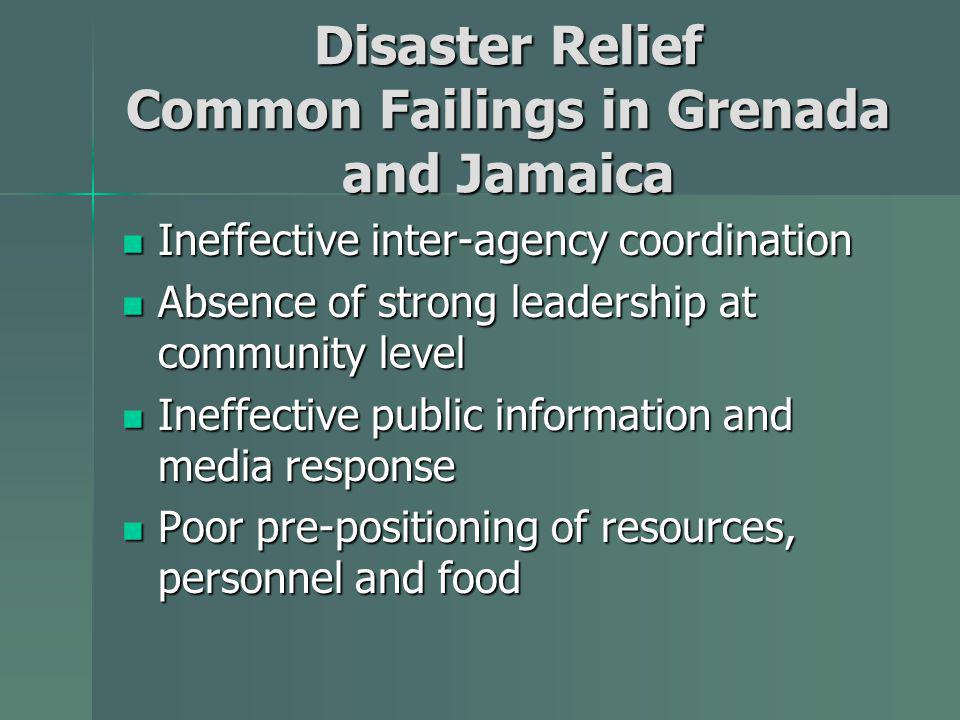 Disaster Relief Common Failings in Grenada and Jamaica Ineffective inter-agency coordination Ineffective inter-agency coordination Absence of strong leadership at community level Absence of strong leadership at community level Ineffective public information and media response Ineffective public information and media response Poor pre-positioning of resources, personnel and food Poor pre-positioning of resources, personnel and food