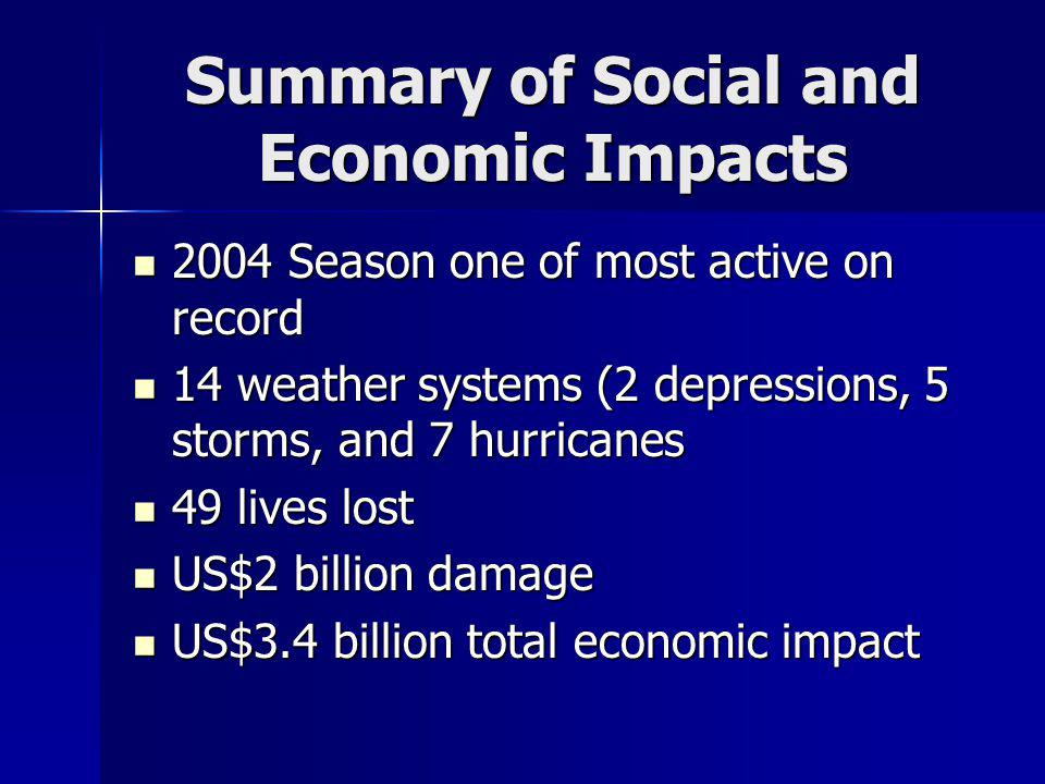 Summary of Social and Economic Impacts 2004 Season one of most active on record 2004 Season one of most active on record 14 weather systems (2 depressions, 5 storms, and 7 hurricanes 14 weather systems (2 depressions, 5 storms, and 7 hurricanes 49 lives lost 49 lives lost US$2 billion damage US$2 billion damage US$3.4 billion total economic impact US$3.4 billion total economic impact