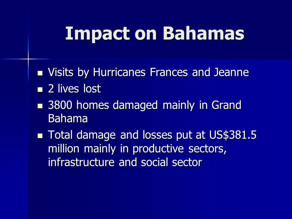 Impact on Bahamas Visits by Hurricanes Frances and Jeanne Visits by Hurricanes Frances and Jeanne 2 lives lost 2 lives lost 3800 homes damaged mainly in Grand Bahama 3800 homes damaged mainly in Grand Bahama Total damage and losses put at US$381.5 million mainly in productive sectors, infrastructure and social sector Total damage and losses put at US$381.5 million mainly in productive sectors, infrastructure and social sector
