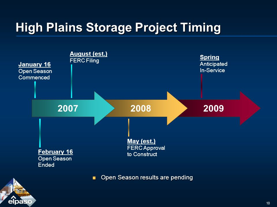 10 200920082007 January 16 Open Season Commenced February 16 Open Season Ended August (est.) FERC Filing May (est.) FERC Approval to Construct High Plains Storage Project Timing Spring Anticipated In-Service Open Season results are pendingOpen Season results are pending