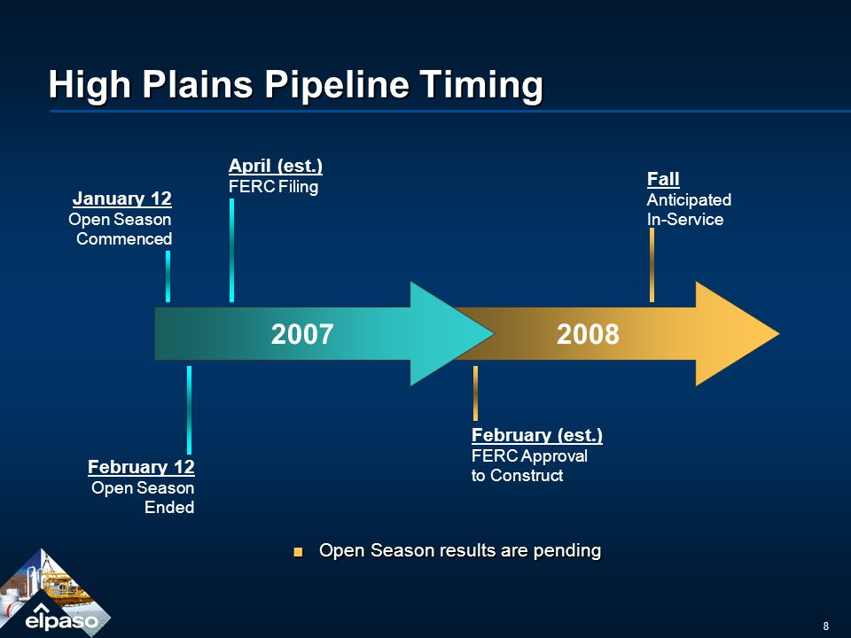 8 20082007 January 12 Open Season Commenced February 12 Open Season Ended April (est.) FERC Filing February (est.) FERC Approval to Construct High Plains Pipeline Timing Fall Anticipated In-Service Open Season results are pendingOpen Season results are pending