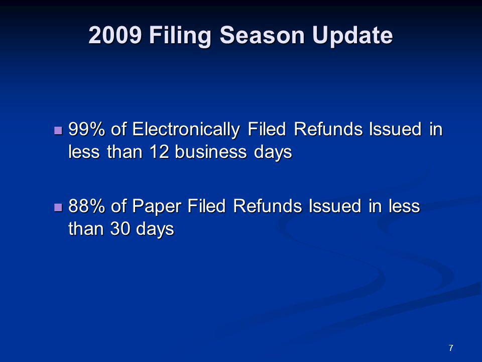7 2009 Filing Season Update 99% of Electronically Filed Refunds Issued in less than 12 business days 99% of Electronically Filed Refunds Issued in less than 12 business days 88% of Paper Filed Refunds Issued in less than 30 days 88% of Paper Filed Refunds Issued in less than 30 days