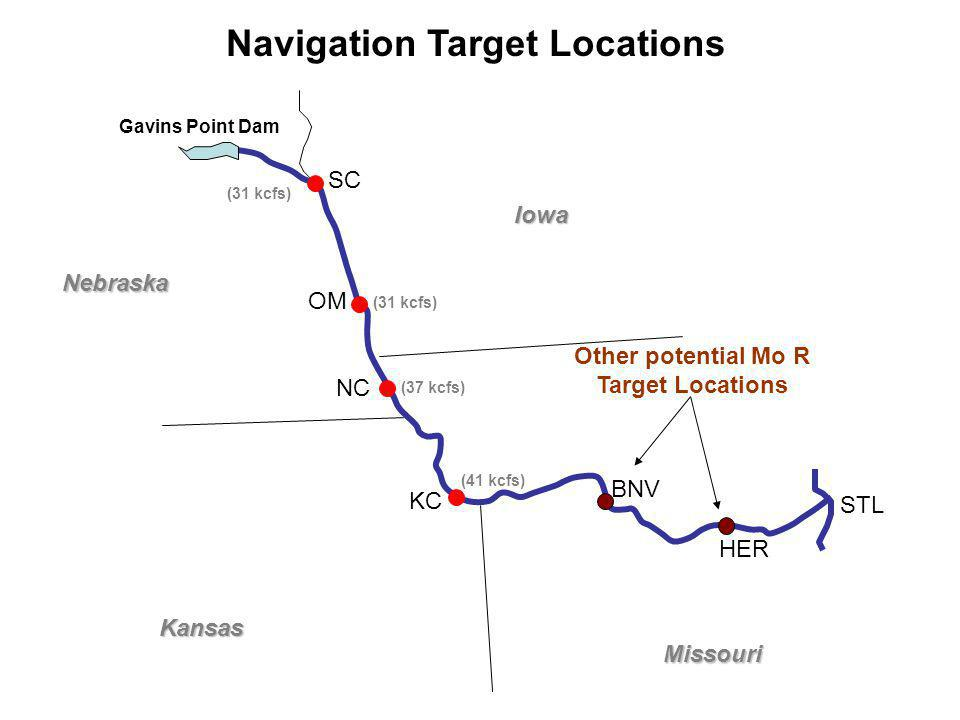 Nebraska Kansas Iowa Missouri SC OM NC KC BNV STL HER Gavins Point Dam (31 kcfs) (37 kcfs) (41 kcfs) Navigation Target Locations Other potential Mo R Target Locations