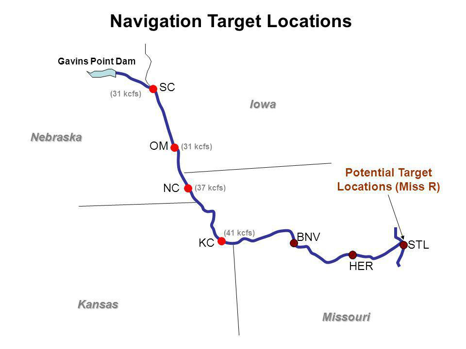 Nebraska Kansas Iowa Missouri SC OM NC KC BNV STL HER Gavins Point Dam (31 kcfs) (37 kcfs) (41 kcfs) Navigation Target Locations Potential Target Locations (Miss R)