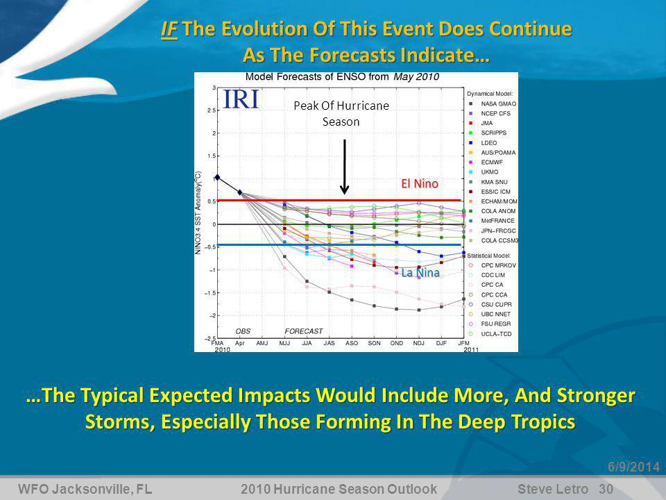 WFO Jacksonville, FL2010 Hurricane Season OutlookSteve Letro 30 6/9/2014 IF The Evolution Of This Event Does Continue As The Forecasts Indicate… …The Typical Expected Impacts Would Include More, And Stronger Storms, Especially Those Forming In The Deep Tropics Peak Of Hurricane Season El Nino La Nina