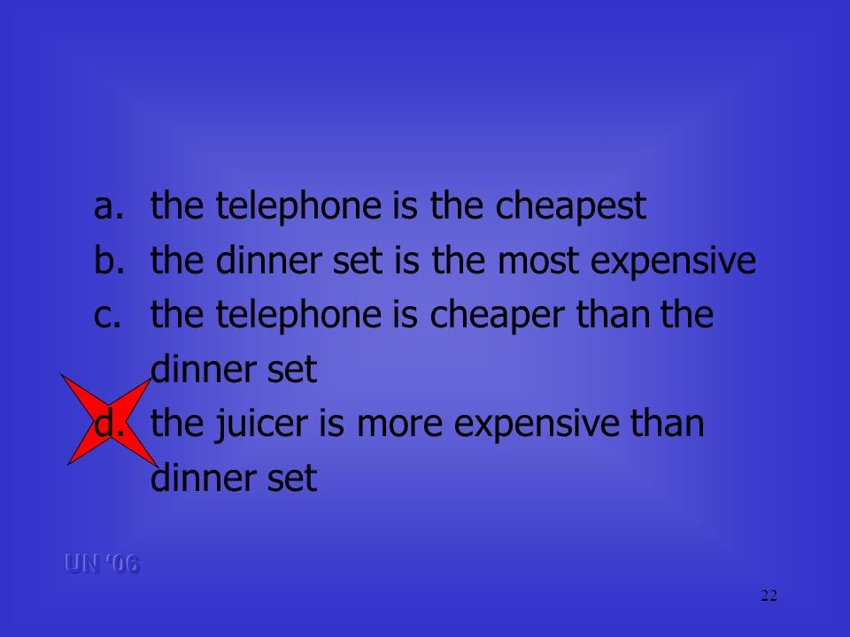 22 a.the telephone is the cheapest b.the dinner set is the most expensive c.the telephone is cheaper than the dinner set d.the juicer is more expensive than dinner set