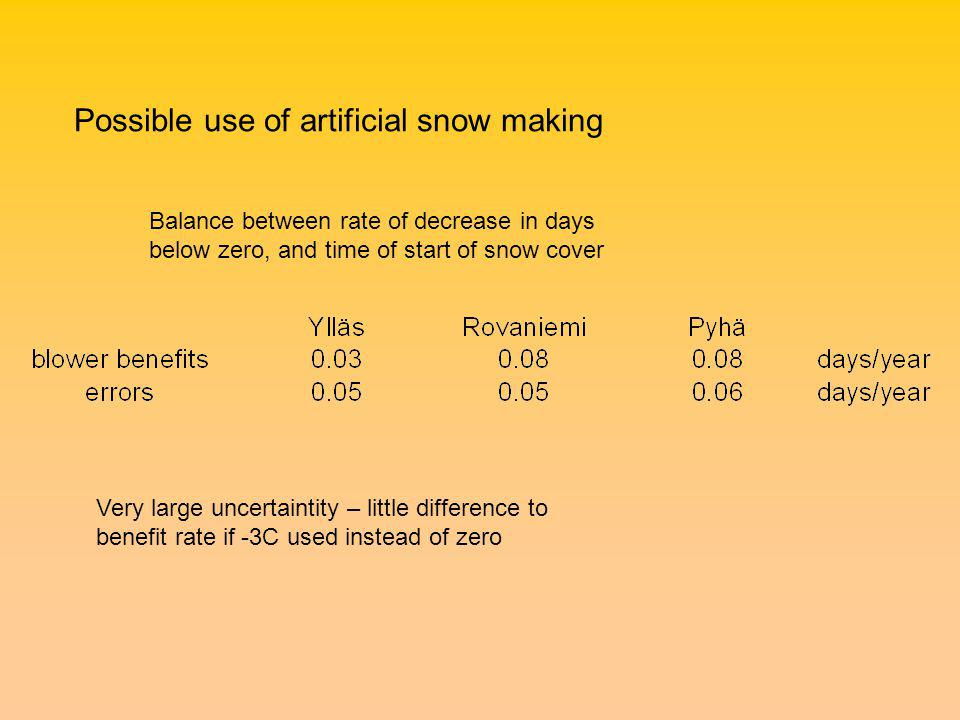 Possible use of artificial snow making Balance between rate of decrease in days below zero, and time of start of snow cover Very large uncertaintity – little difference to benefit rate if -3C used instead of zero