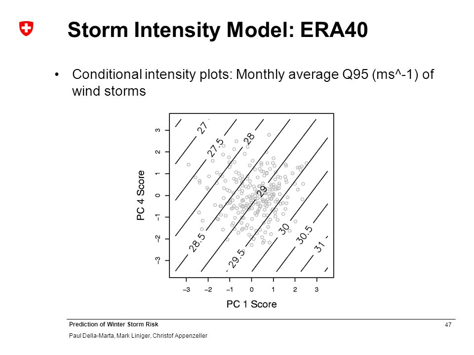 47 Prediction of Winter Storm Risk Paul Della-Marta, Mark Liniger, Christof Appenzeller Storm Intensity Model: ERA40 Conditional intensity plots: Monthly average Q95 (ms^-1) of wind storms