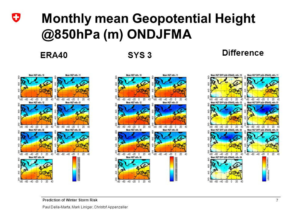 7 Prediction of Winter Storm Risk Paul Della-Marta, Mark Liniger, Christof Appenzeller Monthly mean Geopotential Height @850hPa (m) ONDJFMA ERA40SYS 3 Difference