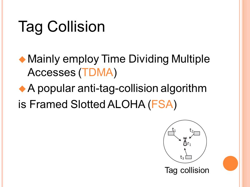 Tag Collision Mainly employ Time Dividing Multiple Accesses (TDMA) A popular anti-tag-collision algorithm is Framed Slotted ALOHA (FSA) Tag collision
