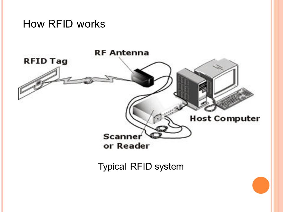 How RFID works Typical RFID system