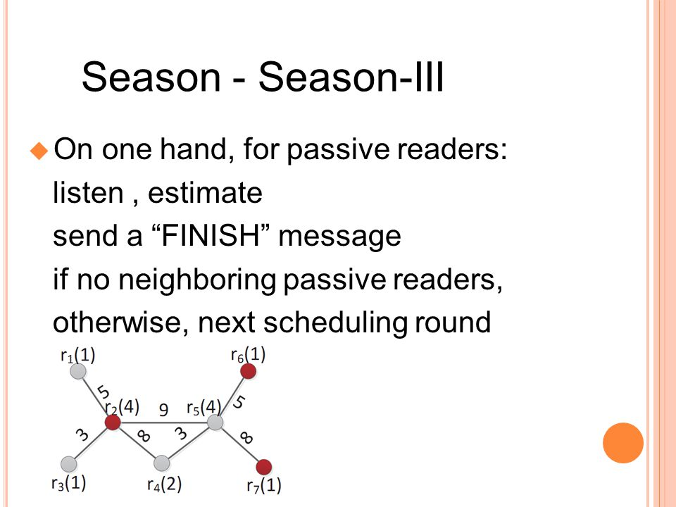 Season - Season-III On one hand, for passive readers: listen, estimate send a FINISH message if no neighboring passive readers, otherwise, next scheduling round