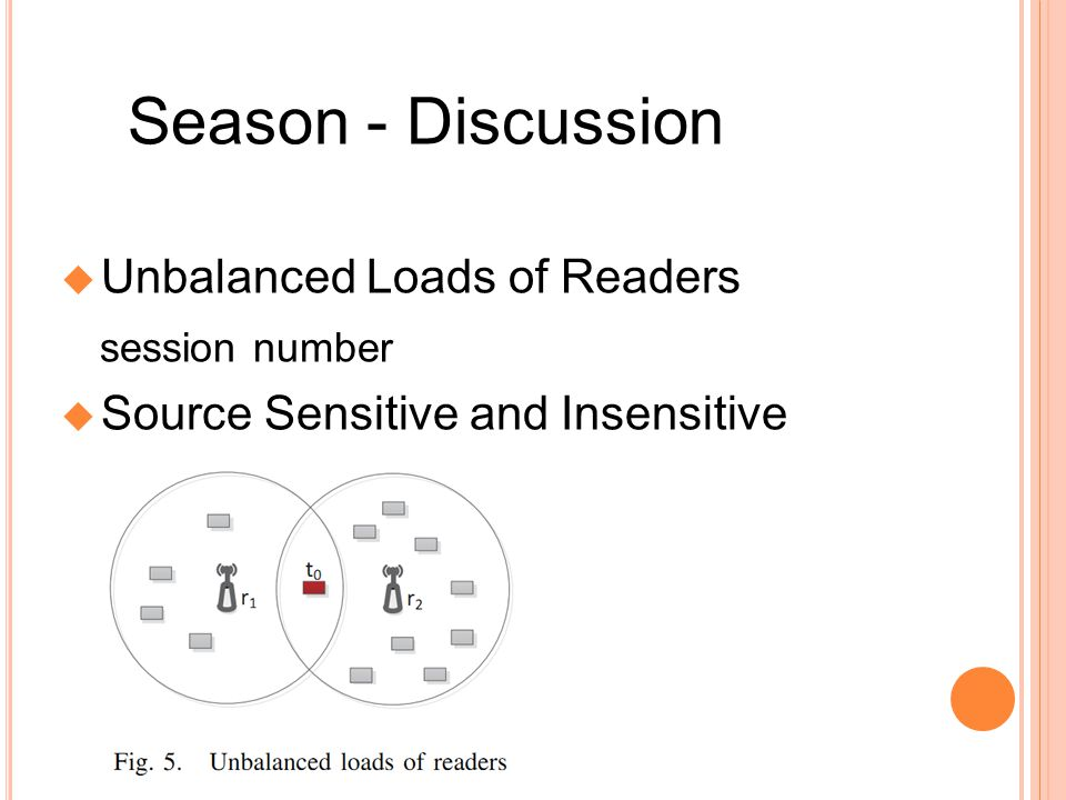 Season - Discussion Unbalanced Loads of Readers session number Source Sensitive and Insensitive