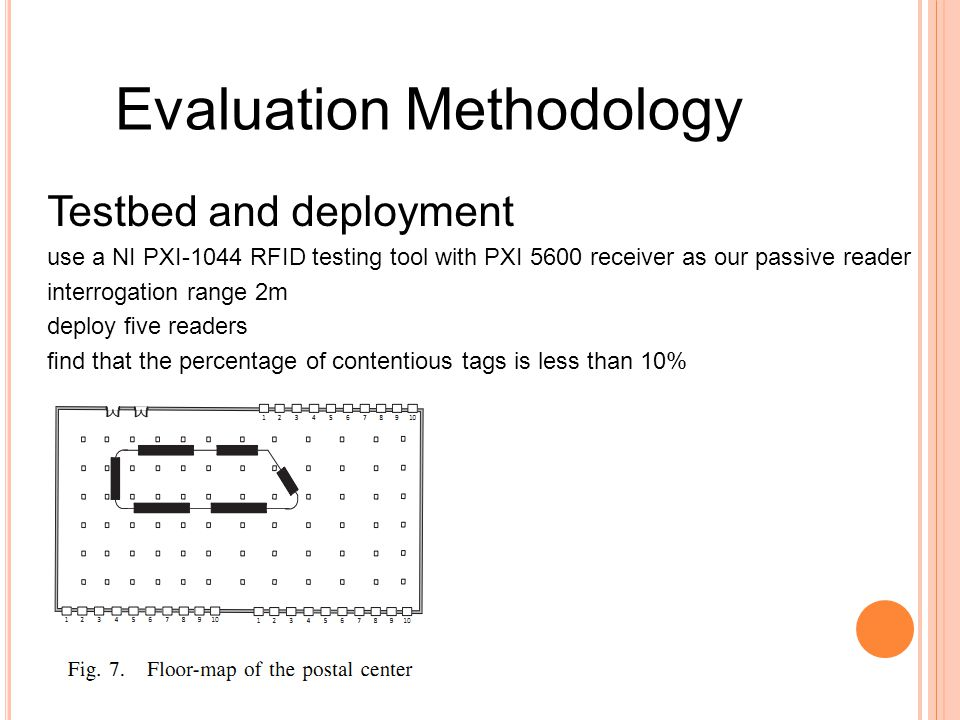 Evaluation Methodology Testbed and deployment use a NI PXI-1044 RFID testing tool with PXI 5600 receiver as our passive reader interrogation range 2m deploy ve readers nd that the percentage of contentious tags is less than 10%