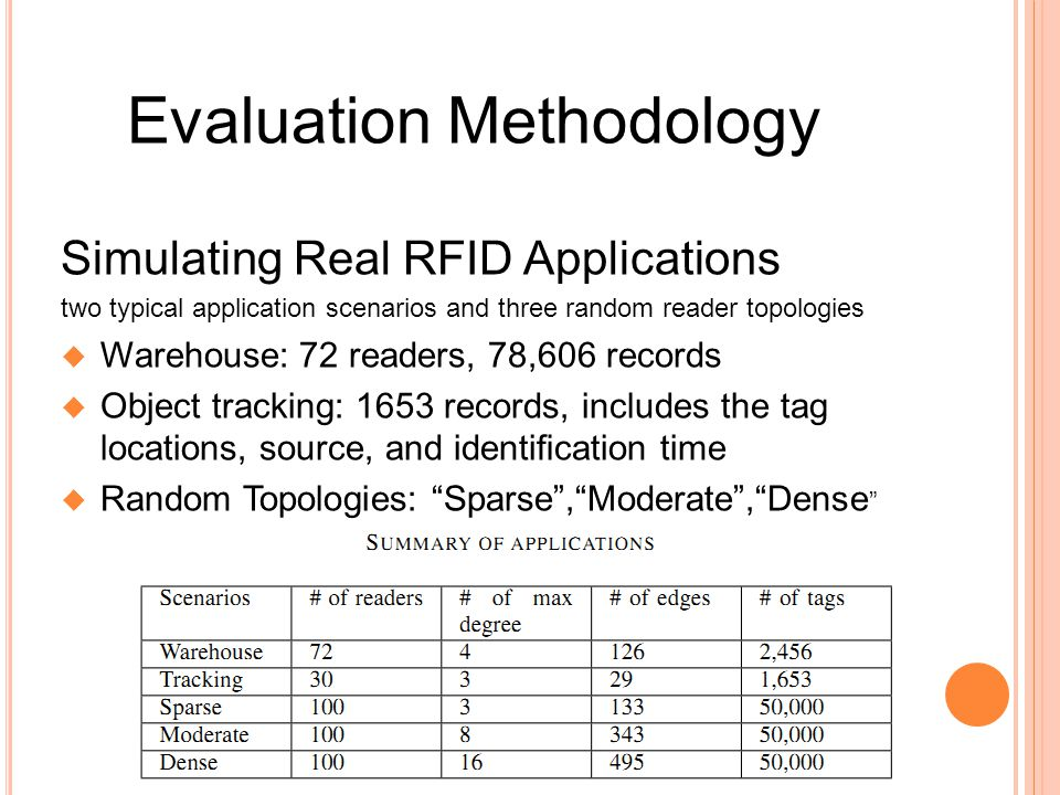 Simulating Real RFID Applications two typical application scenarios and three random reader topologies Warehouse: 72 readers, 78,606 records Object tracking: 1653 records, includes the tag locations, source, and identication time Random Topologies: Sparse,Moderate,Dense Evaluation Methodology