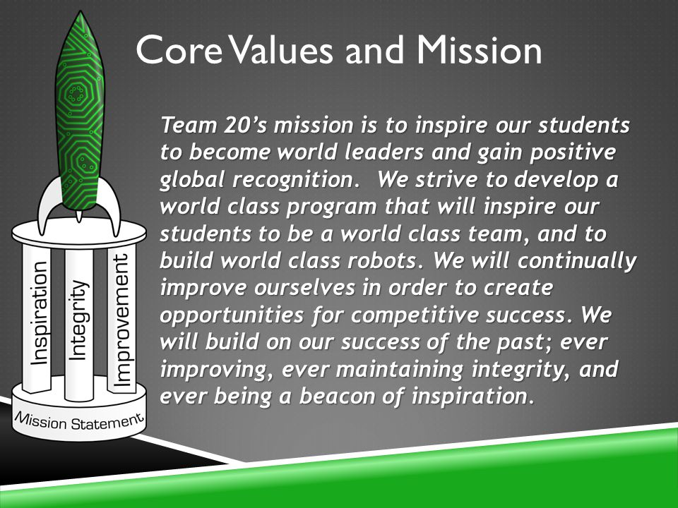 Core Values and Mission Team 20s mission is to inspire our students to become world leaders and gain positive global recognition.