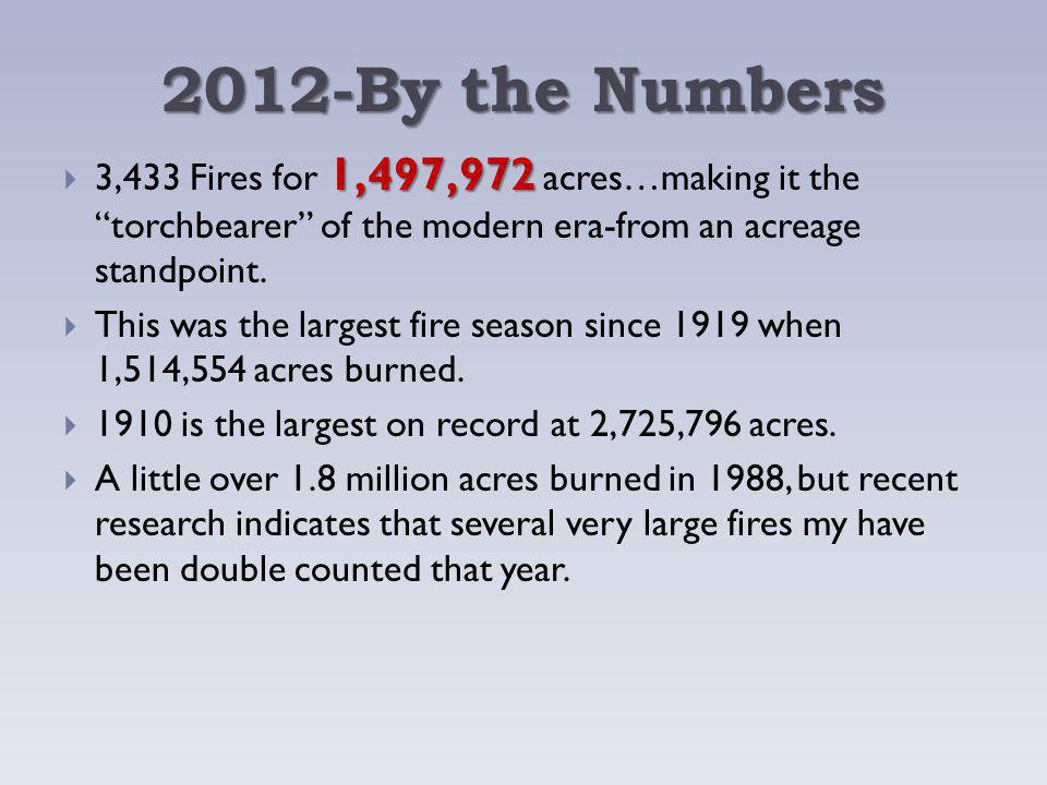 2012-By the Numbers 1,497,972 3,433 Fires for 1,497,972 acres…making it the torchbearer of the modern era-from an acreage standpoint.