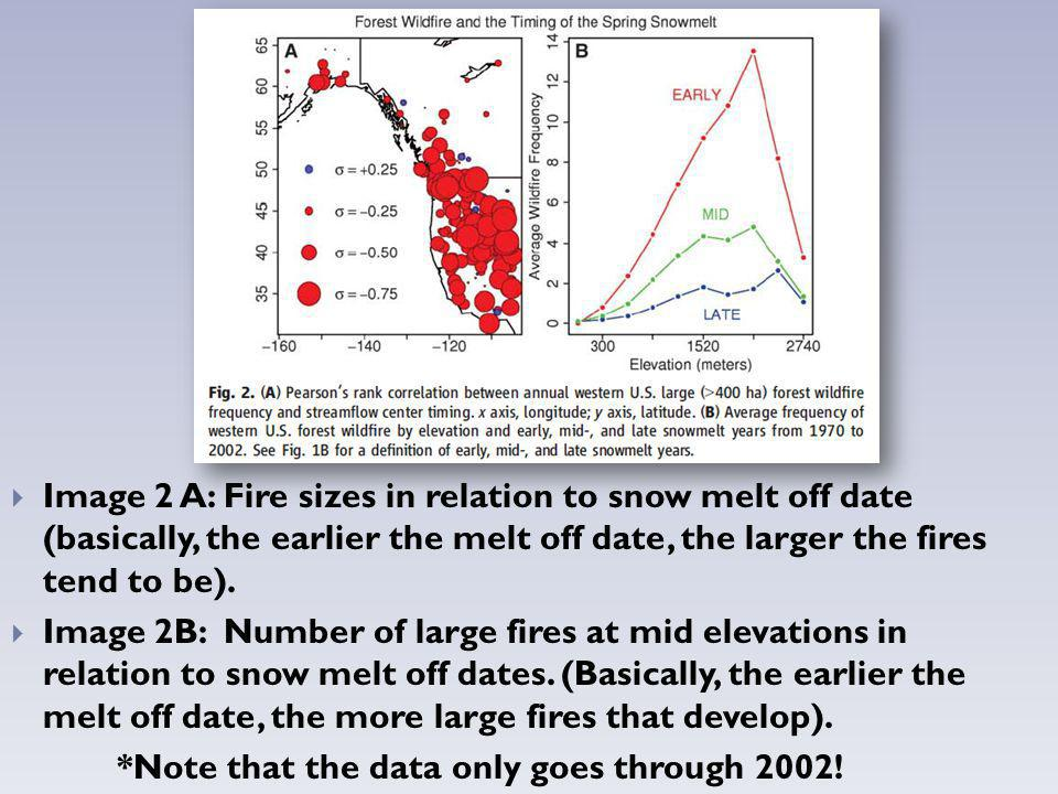 Image 2 A: Fire sizes in relation to snow melt off date (basically, the earlier the melt off date, the larger the fires tend to be).