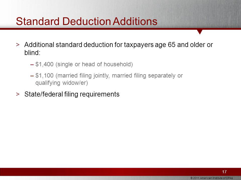 © 2011 American Institute of CPAs Standard Deduction Additions >Additional standard deduction for taxpayers age 65 and older or blind: –$1,400 (single or head of household) –$1,100 (married filing jointly, married filing separately or qualifying widow/er) >State/federal filing requirements 17