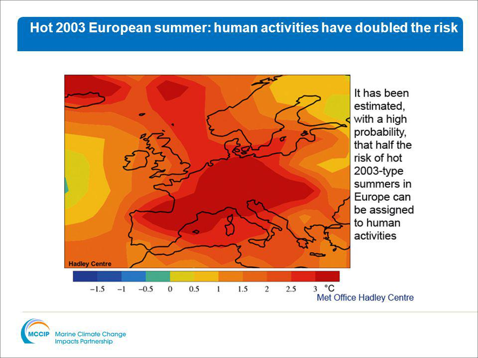 Hot 2003 European summer: human activities have doubled the risk