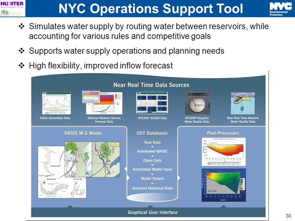 30 Simulates water supply by routing water between reservoirs, while accounting for various rules and competitive goals Supports water supply operations and planning needs High flexibility, improved inflow forecast NYC Operations Support Tool