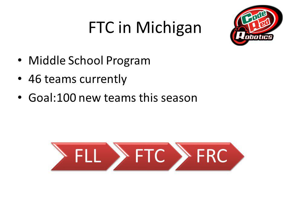 FTC in Michigan Middle School Program 46 teams currently Goal:100 new teams this season FLLFTCFRC
