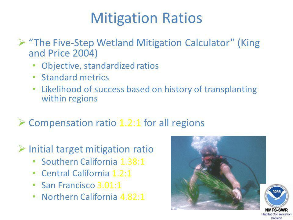 Mitigation Ratios The Five-Step Wetland Mitigation Calculator (King and Price 2004) Objective, standardized ratios Standard metrics Likelihood of success based on history of transplanting within regions Compensation ratio 1.2:1 for all regions Initial target mitigation ratio Southern California 1.38:1 Central California 1.2:1 San Francisco 3.01:1 Northern California 4.82:1