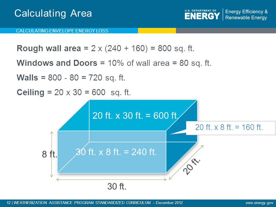 12 | WEATHERIZATION ASSISTANCE PROGRAM STANDARDIZED CURRICULUM – December 2012 eere.energy.gov Calculating Area 30 ft.
