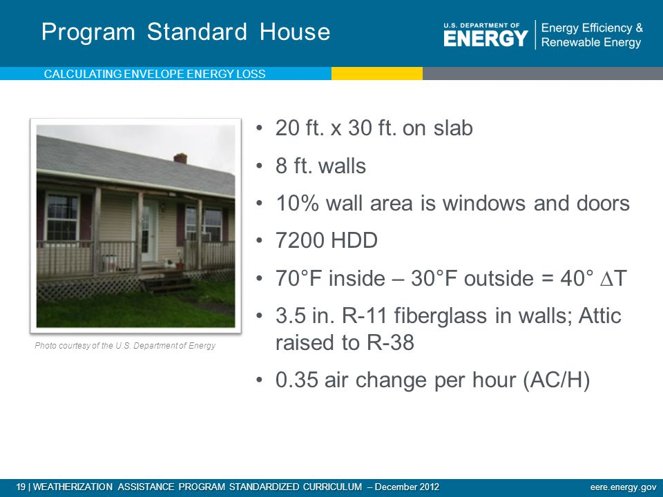 19 | WEATHERIZATION ASSISTANCE PROGRAM STANDARDIZED CURRICULUM – December 2012 eere.energy.gov Program Standard House 20 ft.