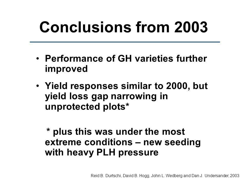 Conclusions from 2003 Performance of GH varieties further improved Yield responses similar to 2000, but yield loss gap narrowing in unprotected plots* * plus this was under the most extreme conditions – new seeding with heavy PLH pressure Reid B.