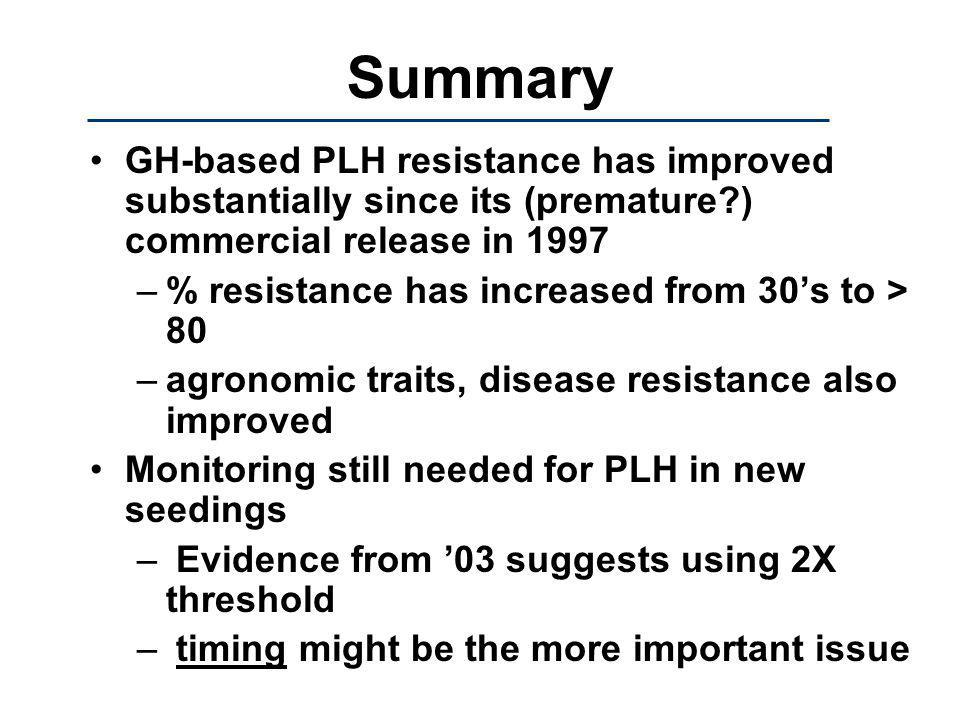Summary GH-based PLH resistance has improved substantially since its (premature ) commercial release in 1997 –% resistance has increased from 30s to > 80 –agronomic traits, disease resistance also improved Monitoring still needed for PLH in new seedings – Evidence from 03 suggests using 2X threshold – timing might be the more important issue