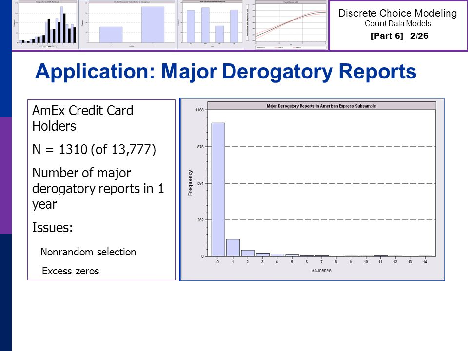 [Part 6] 2/26 Discrete Choice Modeling Count Data Models Application: Major Derogatory Reports AmEx Credit Card Holders N = 1310 (of 13,777) Number of major derogatory reports in 1 year Issues: Nonrandom selection Excess zeros