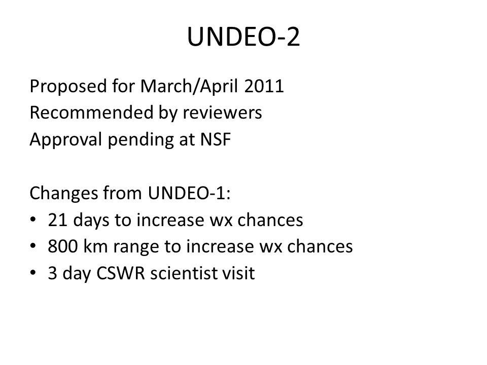 UNDEO-2 Proposed for March/April 2011 Recommended by reviewers Approval pending at NSF Changes from UNDEO-1: 21 days to increase wx chances 800 km range to increase wx chances 3 day CSWR scientist visit