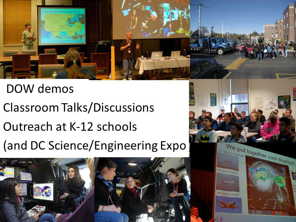 DOW demos Classroom Talks/Discussions Outreach at K-12 schools (and DC Science/Engineering Expo