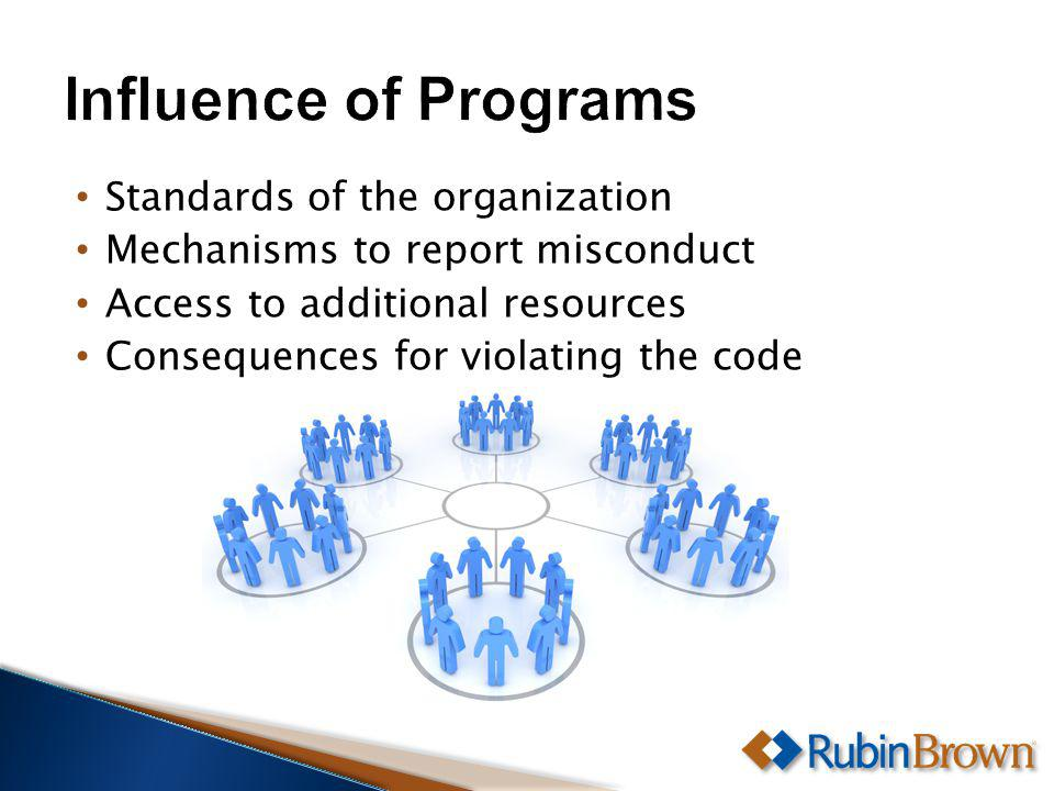 Standards of the organization Mechanisms to report misconduct Access to additional resources Consequences for violating the code