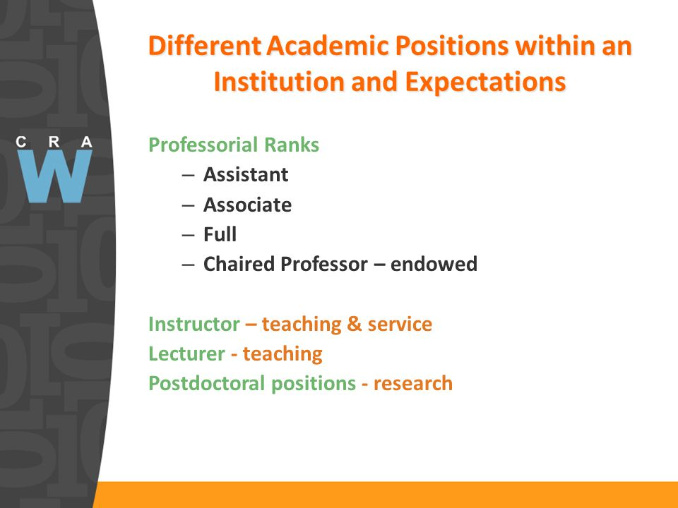 Different Academic Positions within an Institution and Expectations Professorial Ranks – Assistant – Associate – Full – Chaired Professor – endowed Instructor – teaching & service Lecturer - teaching Postdoctoral positions - research