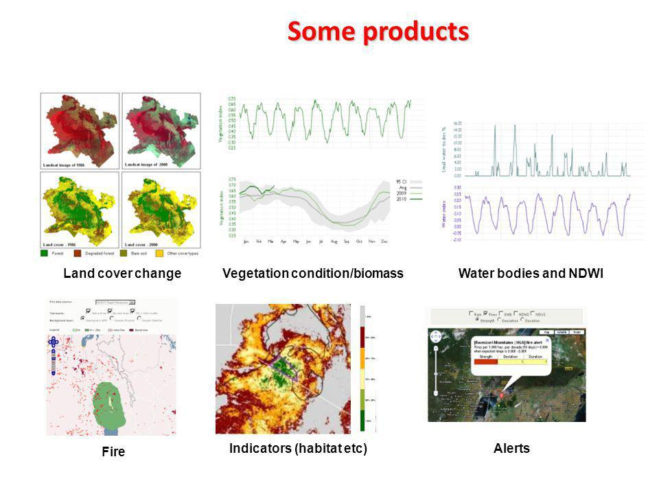 Some products Land cover changeVegetation condition/biomassWater bodies and NDWI Fire Indicators (habitat etc)Alerts
