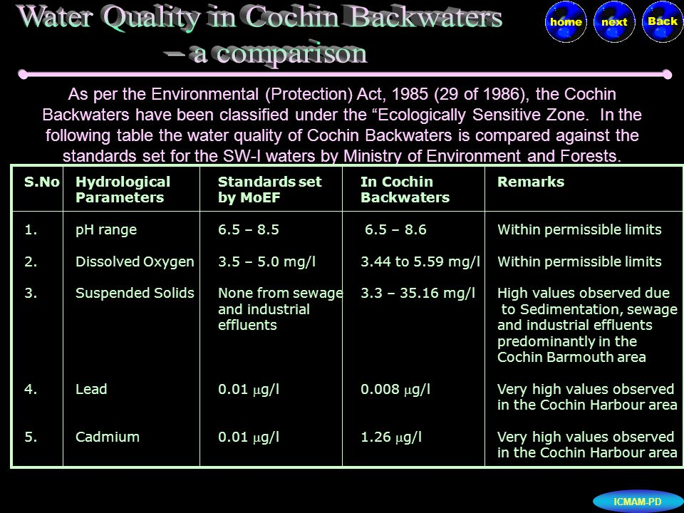 ICMAM-PD Petroleum hydrocarbon values recorded in the Cochin Backwaters ranged from 0.09 – 70.23 gm/l in monsoon season and 6.65 – 17.9gm/l in the post- monsoon season.