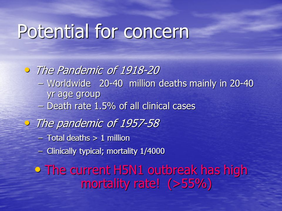 Potential for concern The Pandemic of 1918-20 The Pandemic of 1918-20 –Worldwide 20-40 million deaths mainly in 20-40 yr age group –Death rate 1.5% of all clinical cases The pandemic of 1957-58 The pandemic of 1957-58 –Total deaths > 1 million –Clinically typical; mortality 1/4000 The current H5N1 outbreak has high mortality rate.