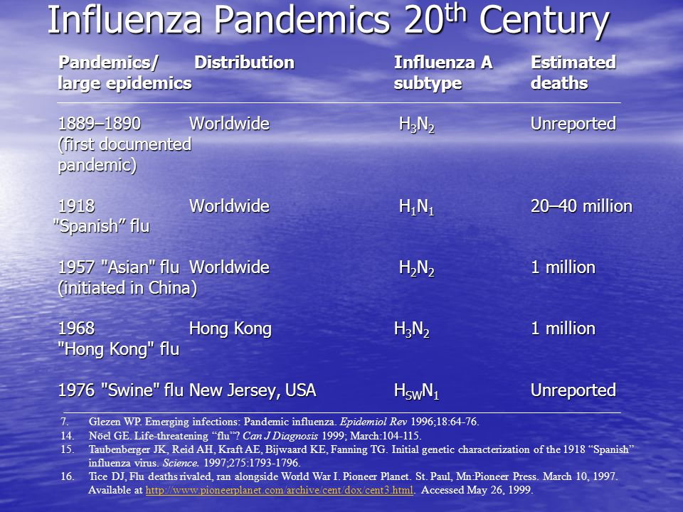 Influenza Pandemics 20 th Century Pandemics/ Distribution Influenza A Estimated Pandemics/ Distribution Influenza A Estimated large epidemicssubtype deaths large epidemicssubtype deaths 1889–1890Worldwide H 3 N 2 Unreported 1889–1890Worldwide H 3 N 2 Unreported (first documented (first documented pandemic) pandemic) 1918 Worldwide H 1 N 1 20–40 million 1918 Worldwide H 1 N 1 20–40 million Spanish flu 1957 Asian fluWorldwide H 2 N 2 1 million 1957 Asian fluWorldwide H 2 N 2 1 million (initiated in China) (initiated in China) 1968 Hong Kong H 3 N 2 1 million 1968 Hong Kong H 3 N 2 1 million Hong Kong flu Hong Kong flu 1976 Swine fluNew Jersey, USA H SW N 1 Unreported 1976 Swine fluNew Jersey, USA H SW N 1 Unreported 7.